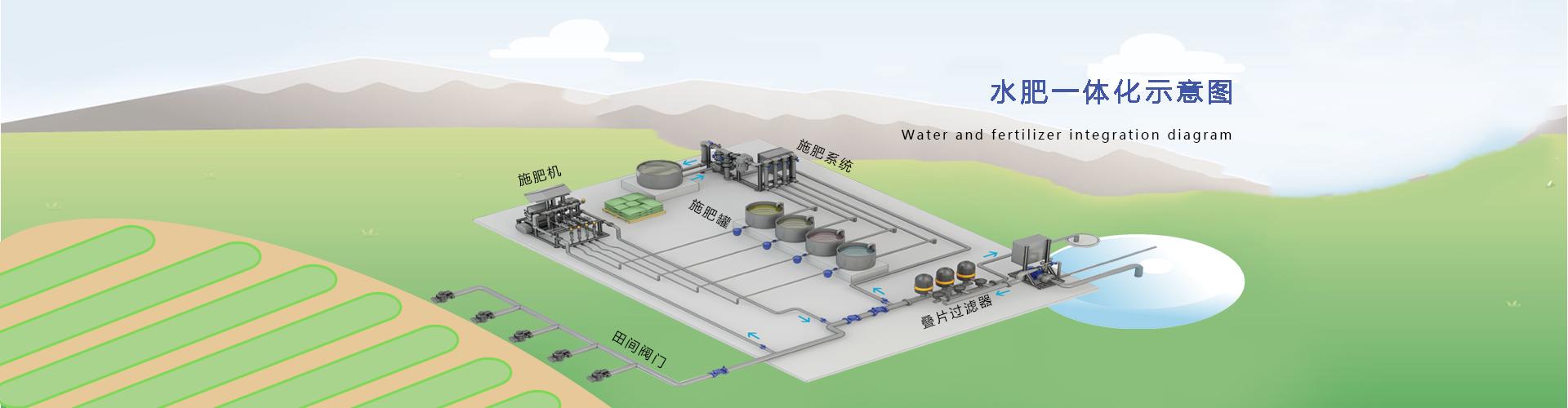 西安灌溉设备